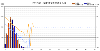 201202_J_Ce.png