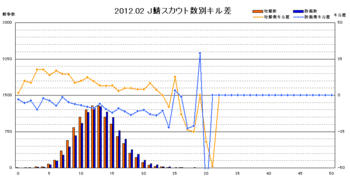201202_J_Sc.png